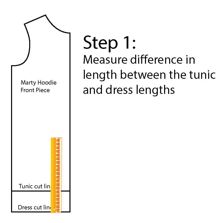 Work out how much longer the dress length is than the tunic length
