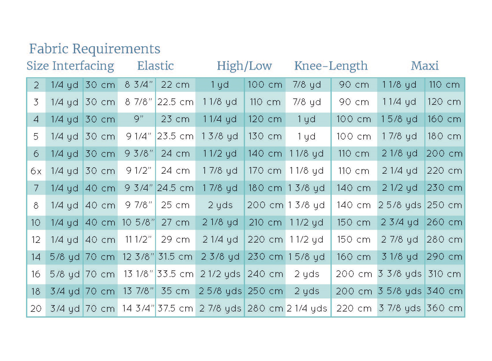 Girls BBS Fabric Requirements Table