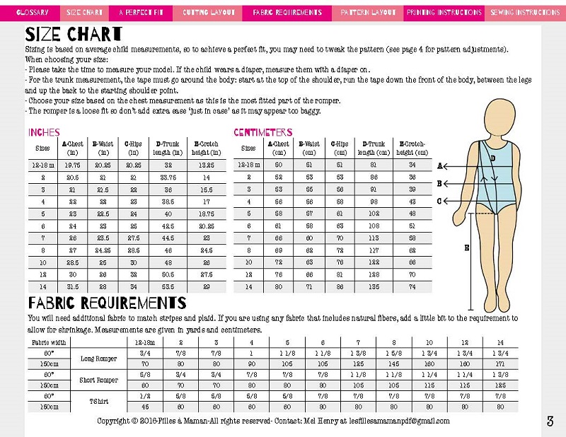 FAM One Romper Fabric Requirements & Sizing Table