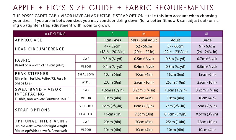 Posse fabric requirements 7 sizing