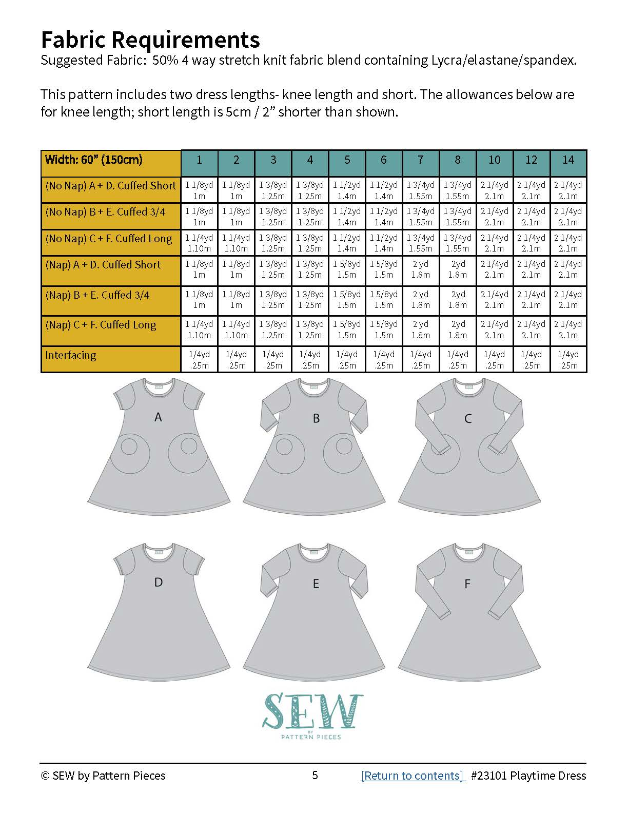 Playtime Dress fabric requirements